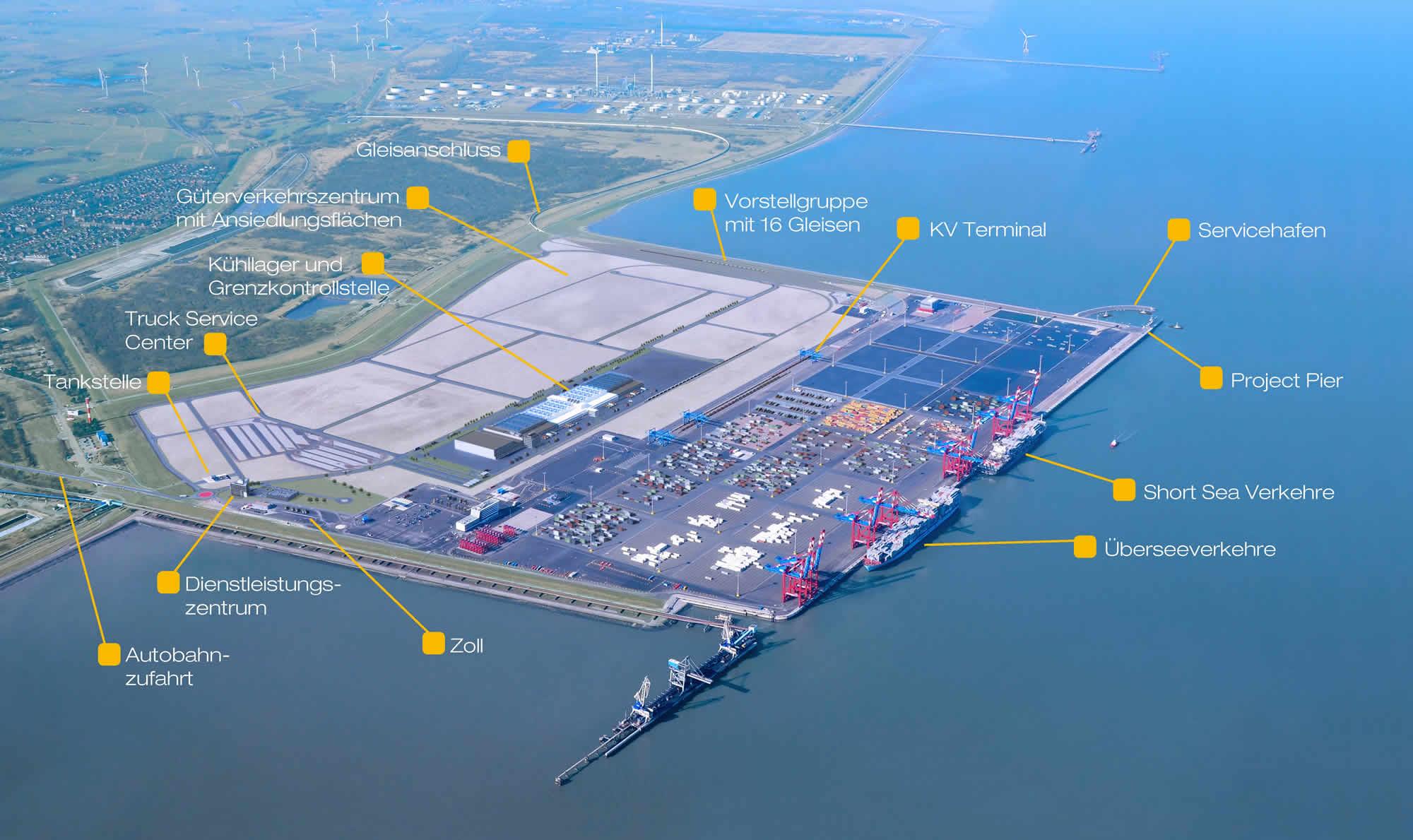 Luftbildmontage JadeWeserPort in Wilhelmshaven